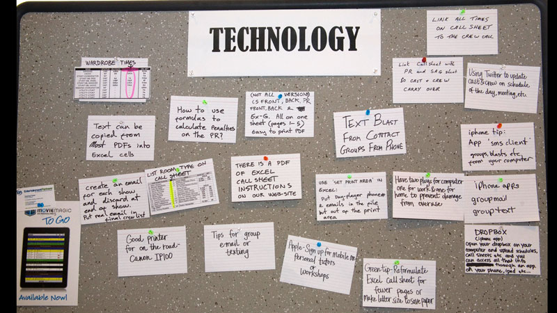 Notes from the Technology group's board.