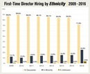 TV First-Time Director Diversity Report 2017