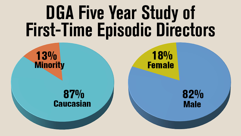 DGA First-Time Episodic Directors Study
