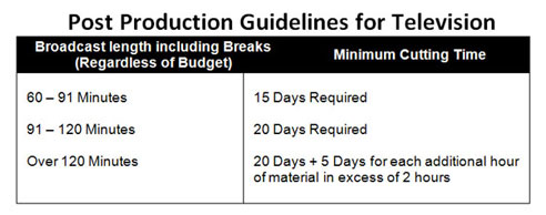 Post Production Guidelines for Television